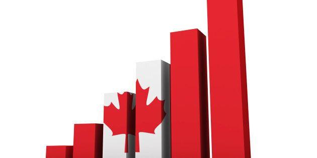 الاقتصاد الكندى يضيف حوالي مليون وظيفة خلال شهر يونيو الماضى