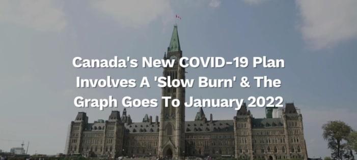 كندا تصرح عن أفضل و أسوء سيناريو متوقع لكورونا حتى يناير 2022