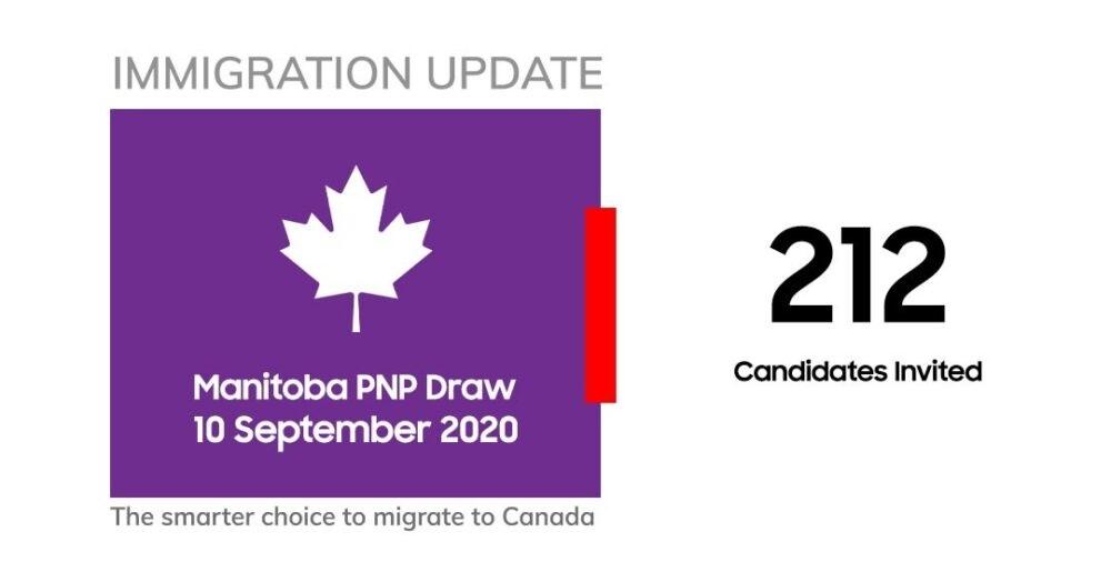 برنامج المرشح الإقليمى فى مانيتوبا يقدم 212 دعوة للحصول على الإقامة الدائمة