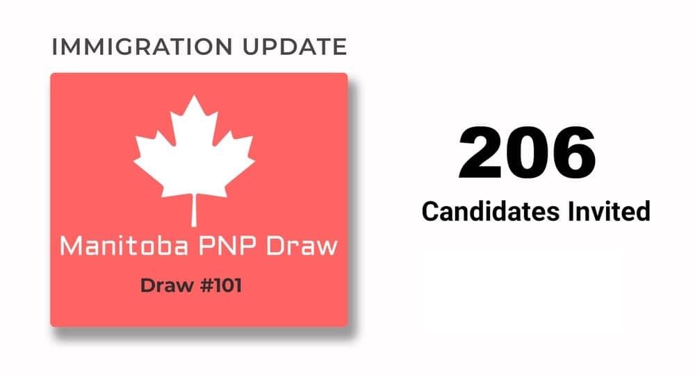 برنامج المرشح الإقليمى يدعو 206 فى قرعة مانيتوبا PNP