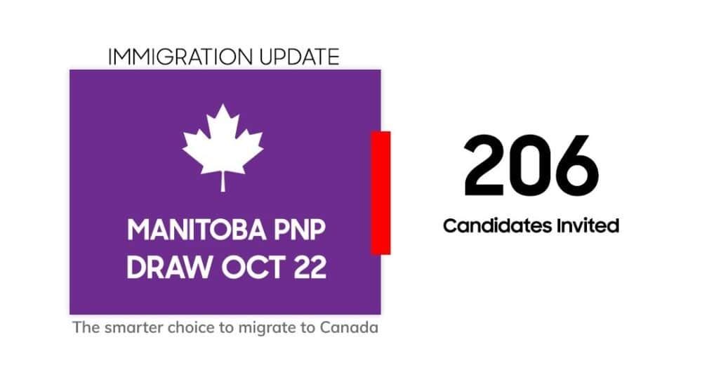 سحب برنامج المرشح الإقليمى فى مانيتوبا يصدر 205 دعوة للإقامة الدائمة