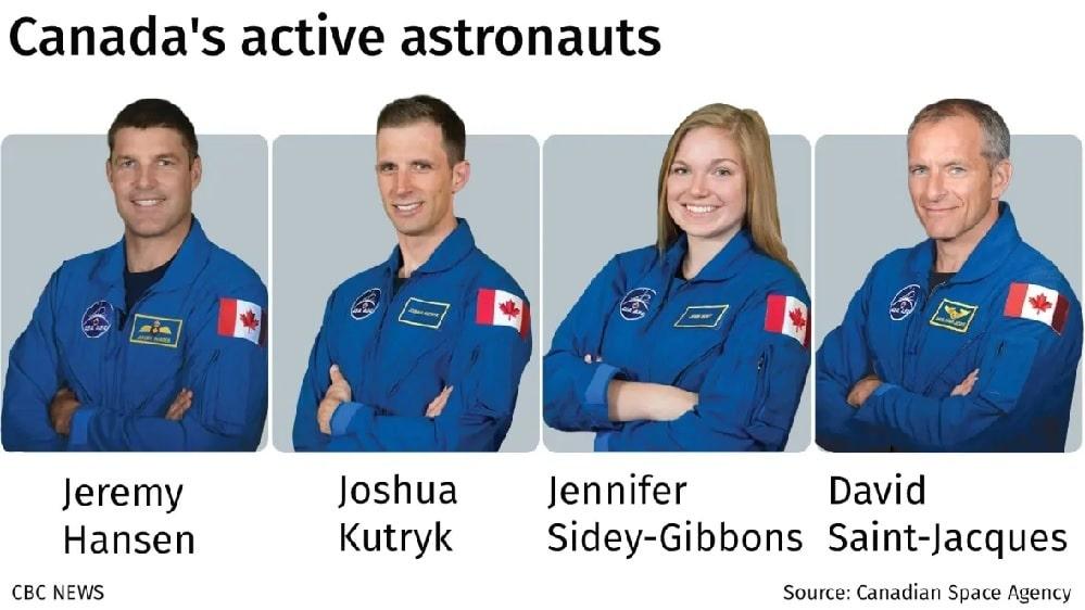 كندا ذاهبة إلى القمر