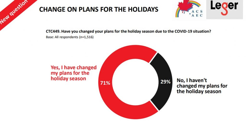 هل سيغير كوفيد-19 خطط السفر لقضاء العطلات