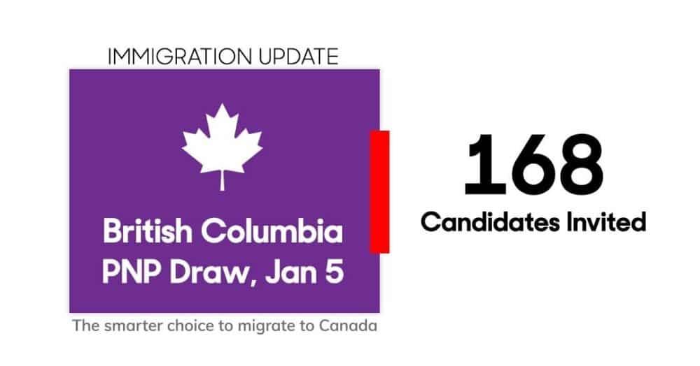 دعت كولومبيا البريطانية 168 مرشح فى أول سحب لبرنامج PNP لعام 2021