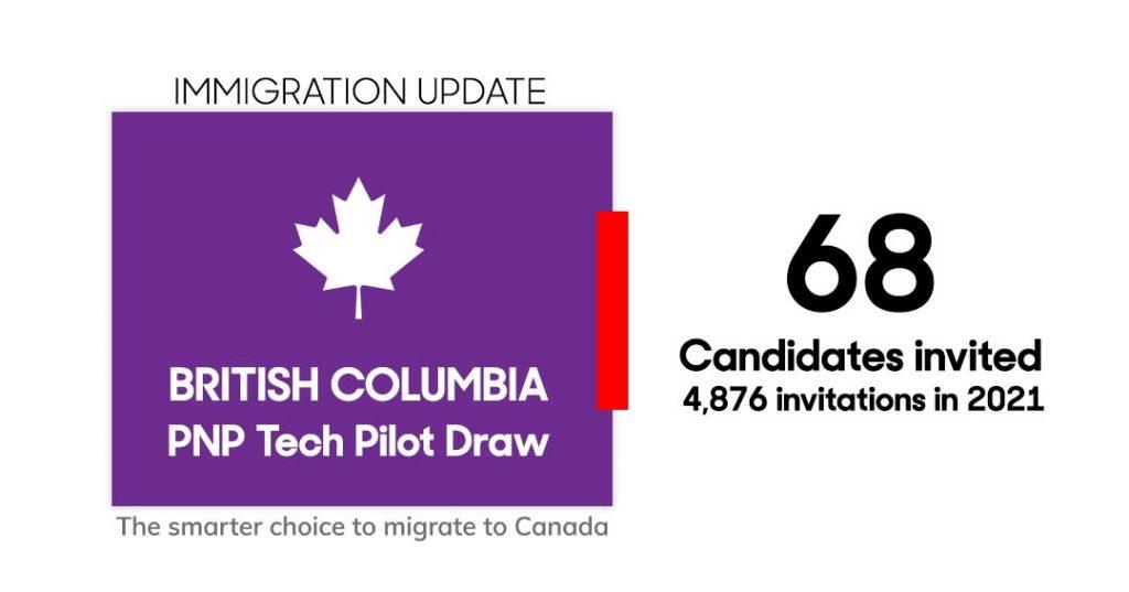 أخبار قرعة BC PNP Tech Pilot الجديدة
